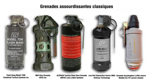 Grenade Asourdissante Et Gaz Lacrymog 232 Ne C O B P